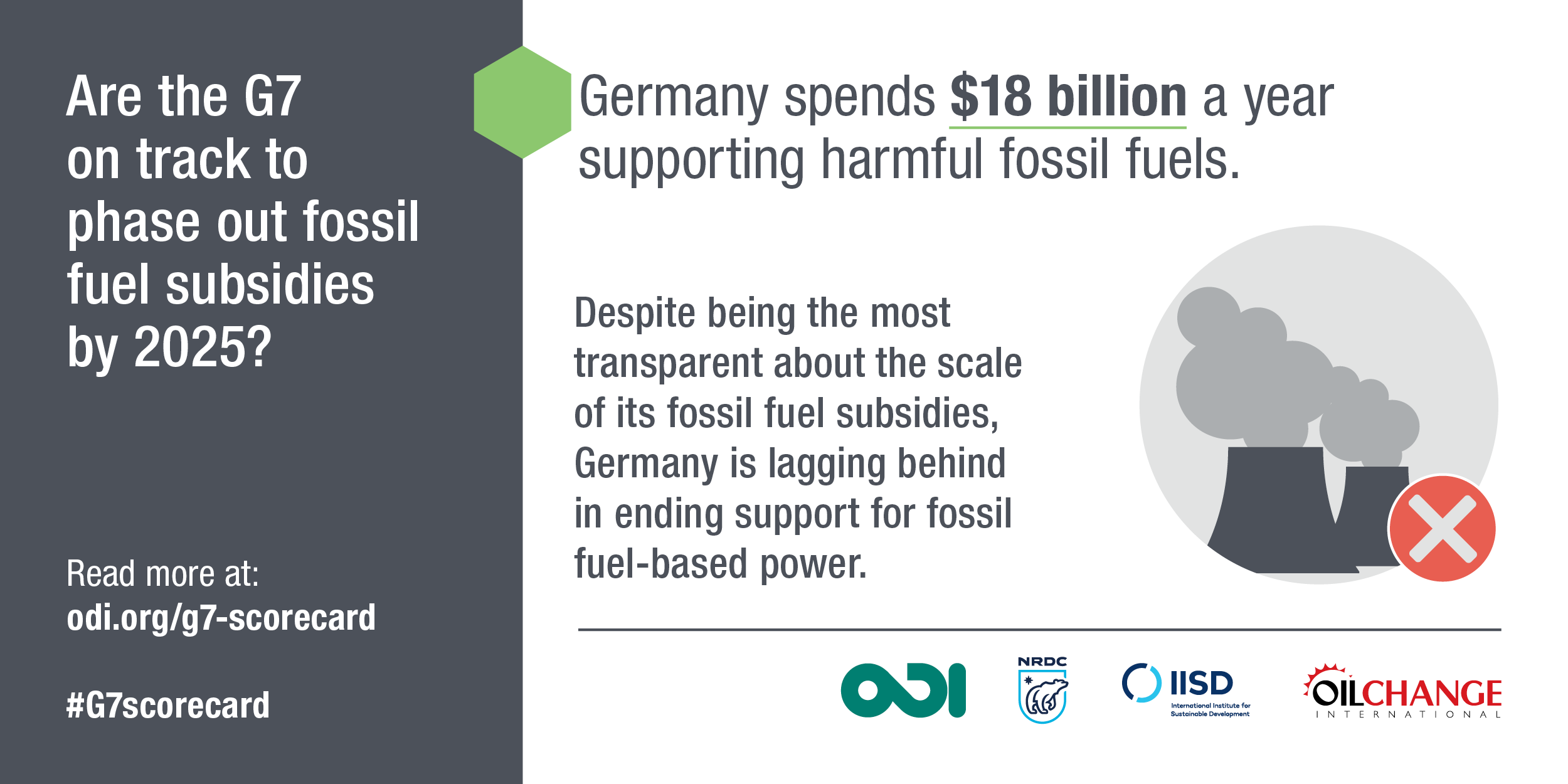 Germany spends $18 billion a year supporting harmful fossil fuels. Image: ODI