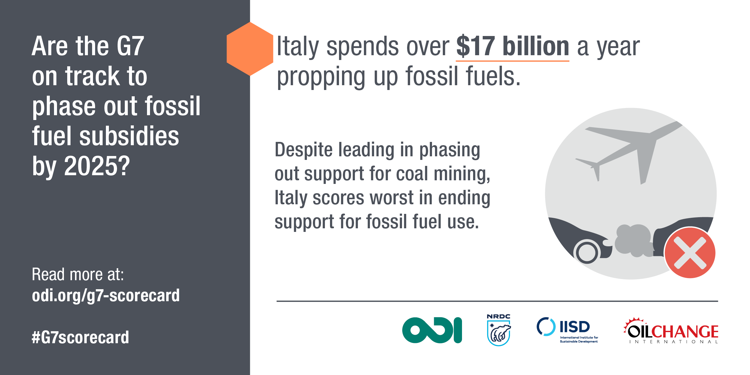Italy spends over $17 billion a year propping up fossil fuels. Image: ODI