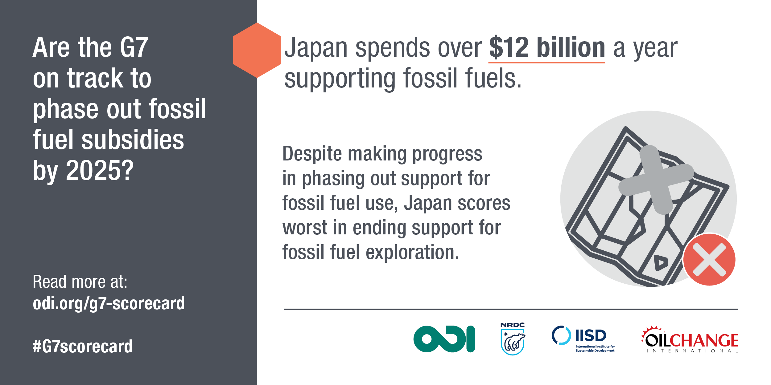Japan spends over $12 billion a year supporting fossil fuels. Image: ODI