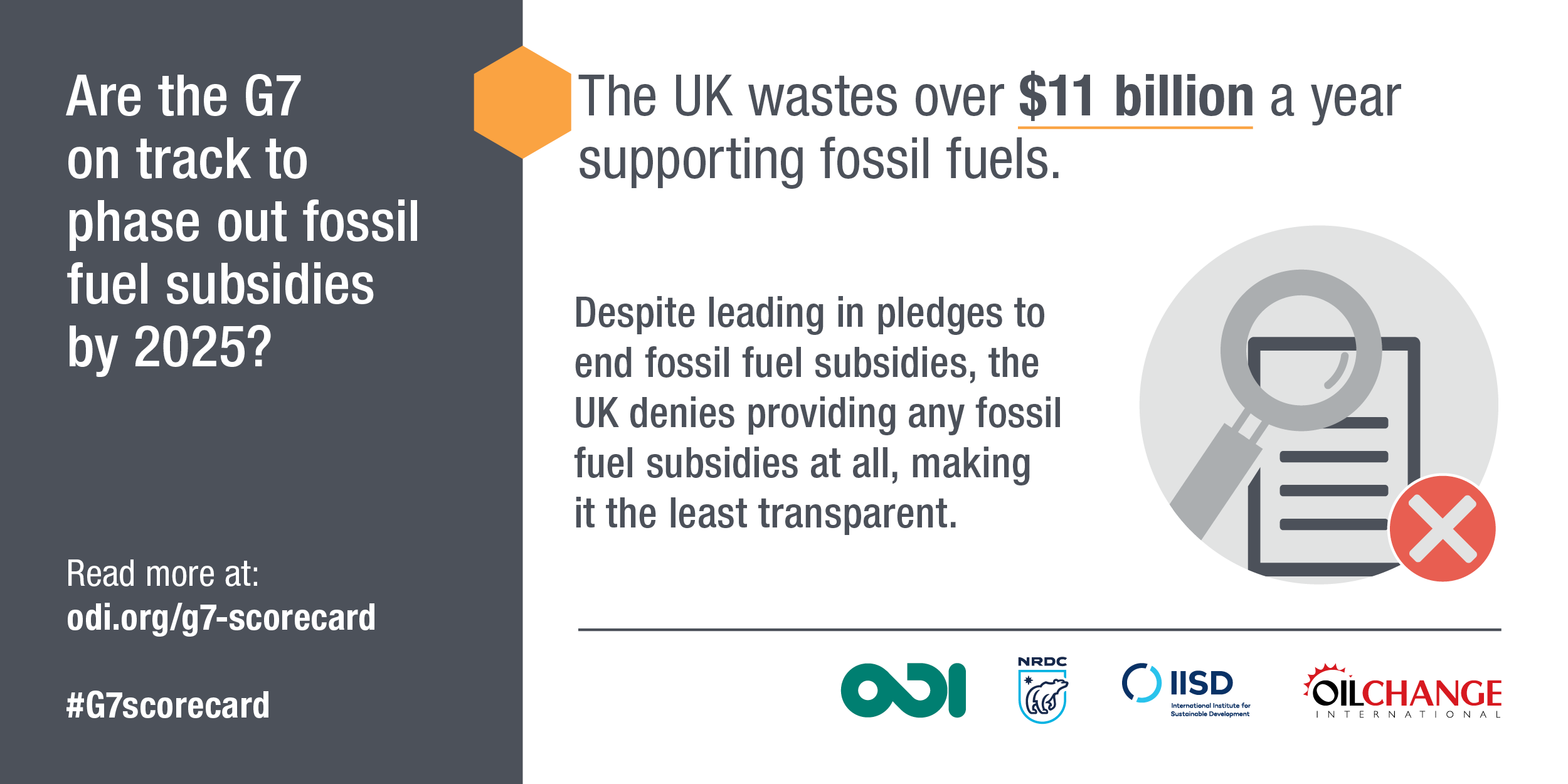 The UK wastes over $11 billion a year supporting fossil fuels. Image: ODI