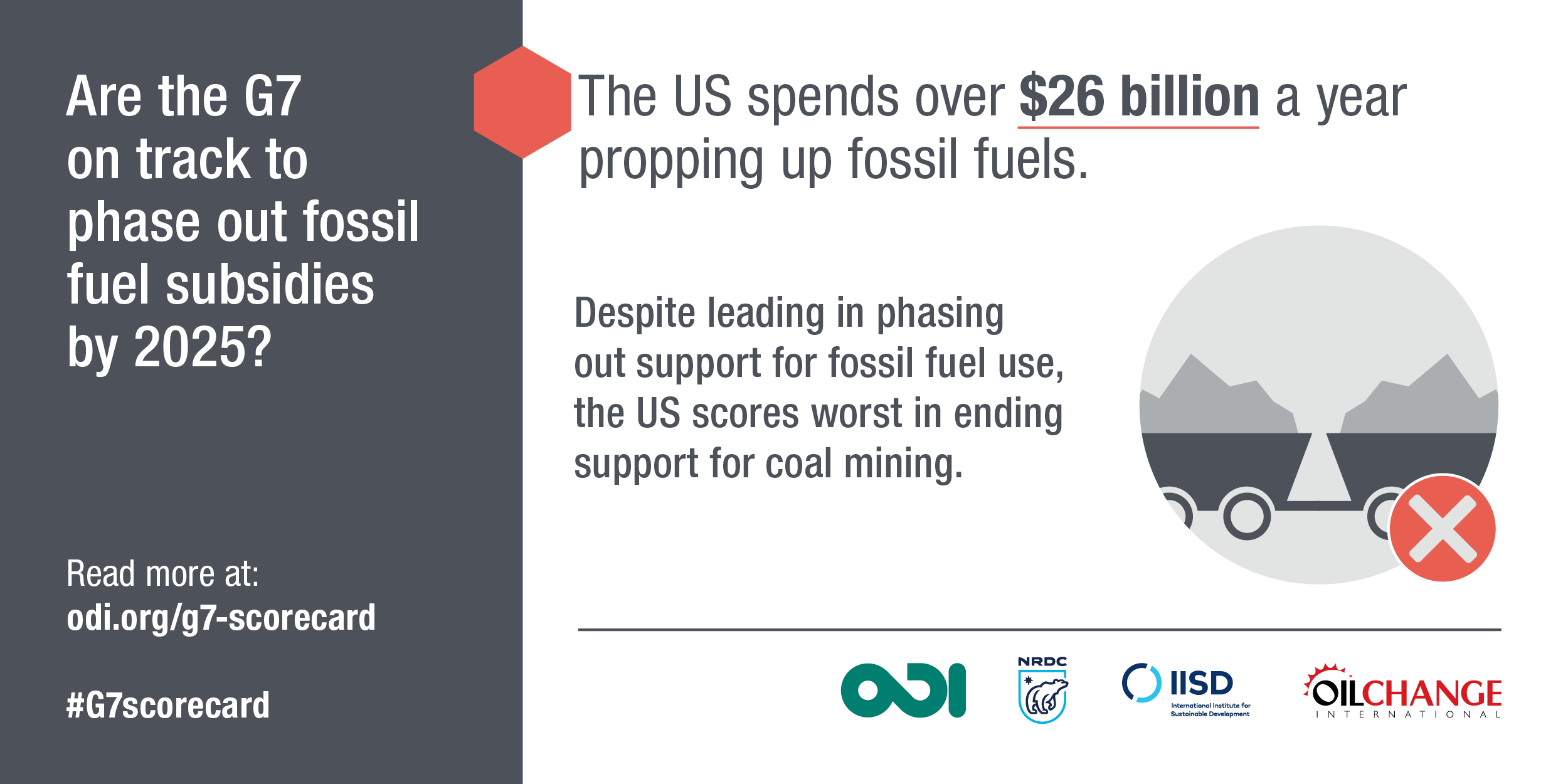 The US spends over $26 billion a year propping up fossil fuels. Image: ODI