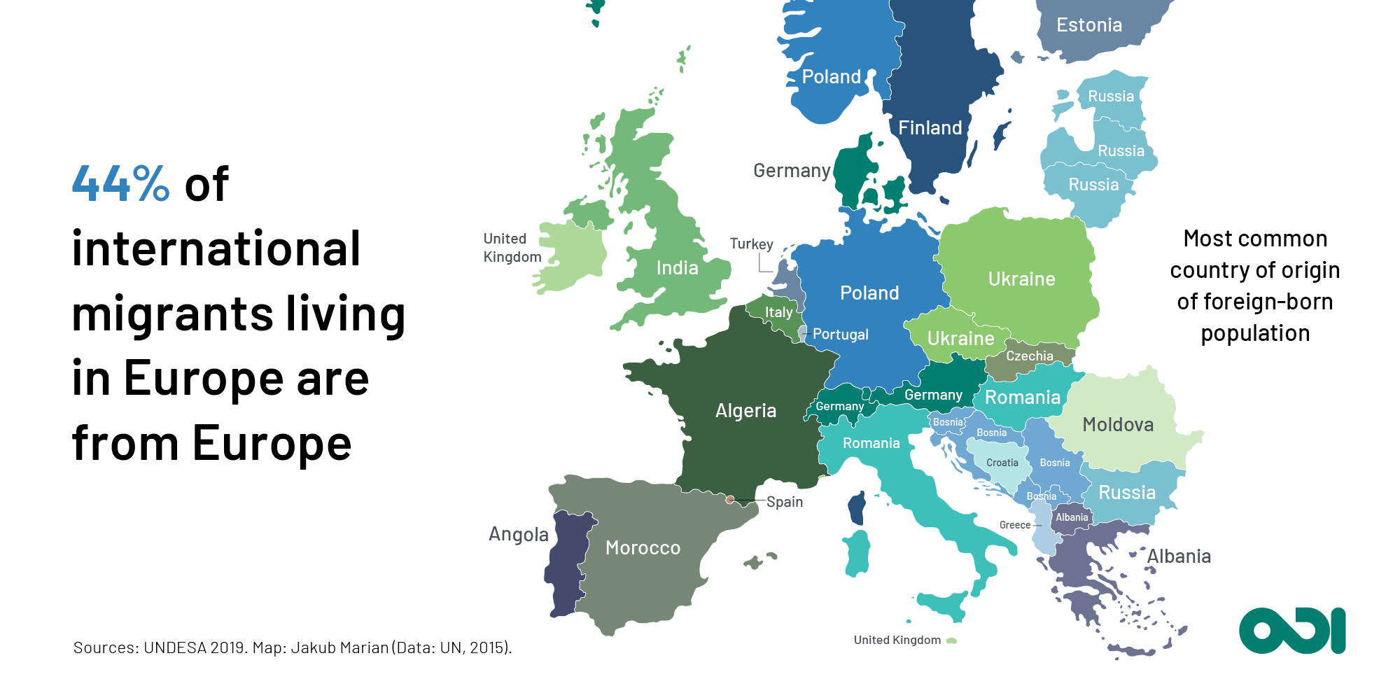 Infographic: 44% of international migrants living in Europe are from Europe