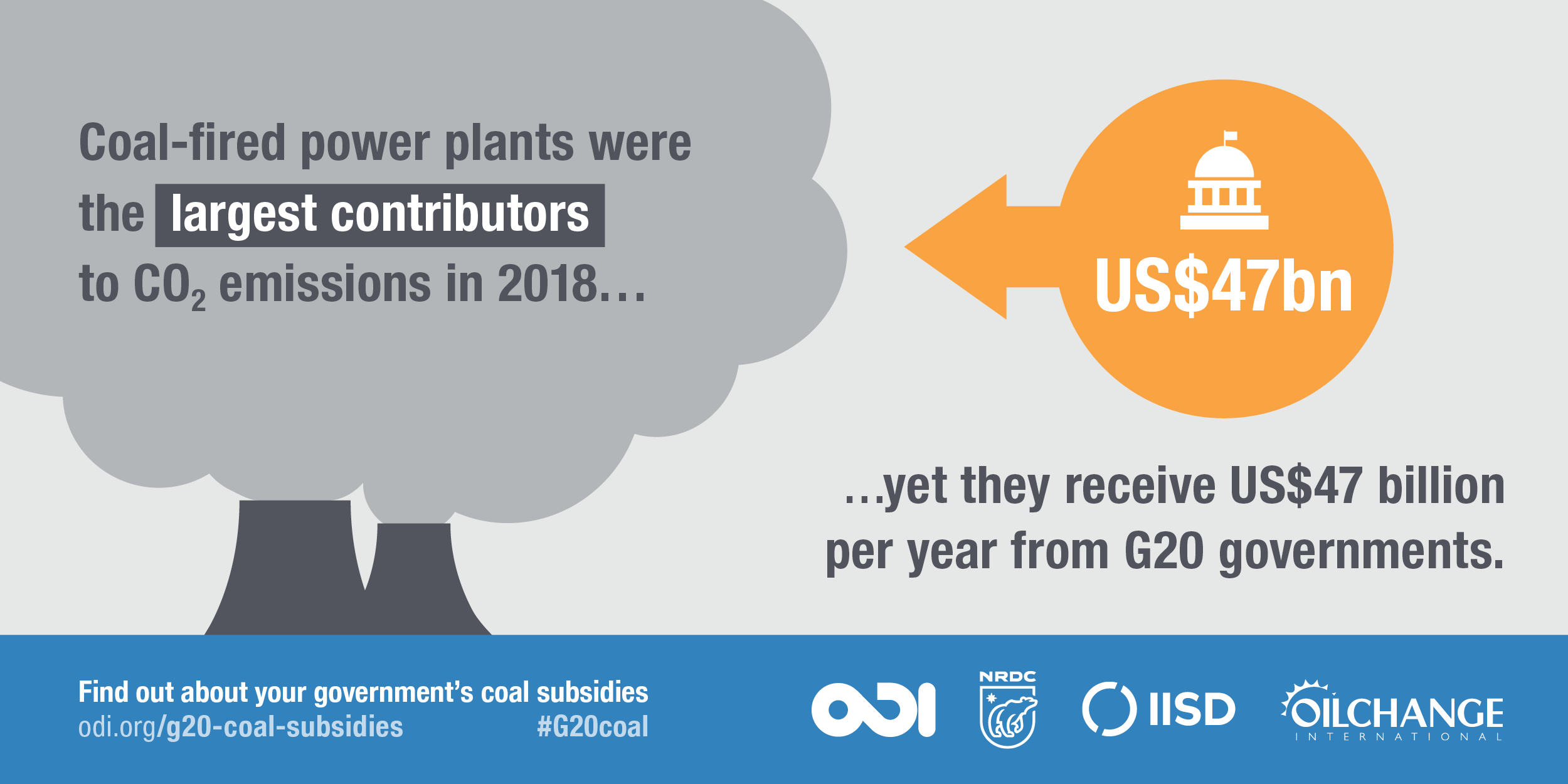 Coal-fired power plants were the largest contributors to CO2 emissions in 2018 yet they receive US$47 billion per year from G20 governments. Image: ODI
