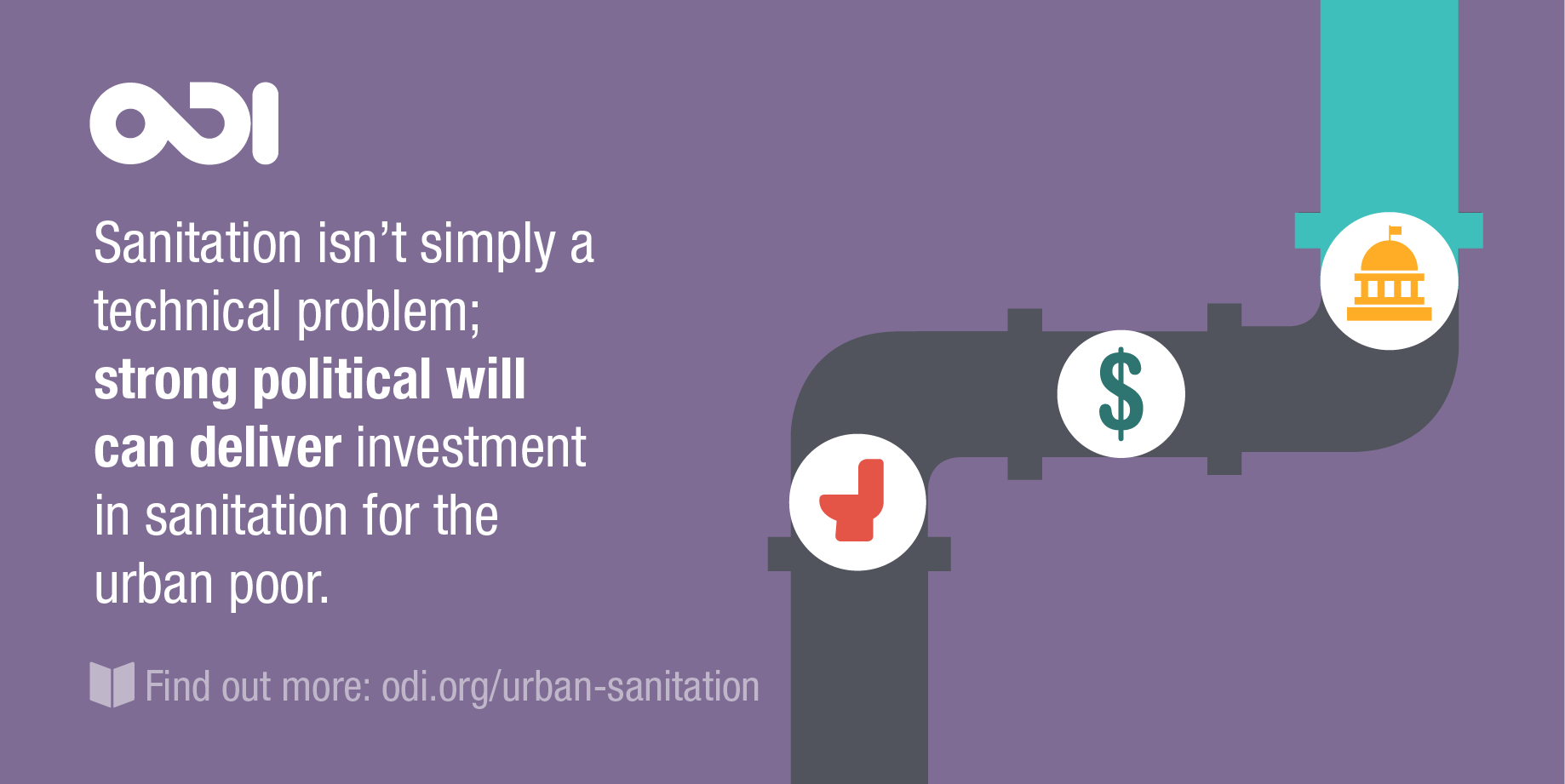 Sanitation isn't simply a technical problem; strong political will can deliver investment in sanitation for the urban poor.