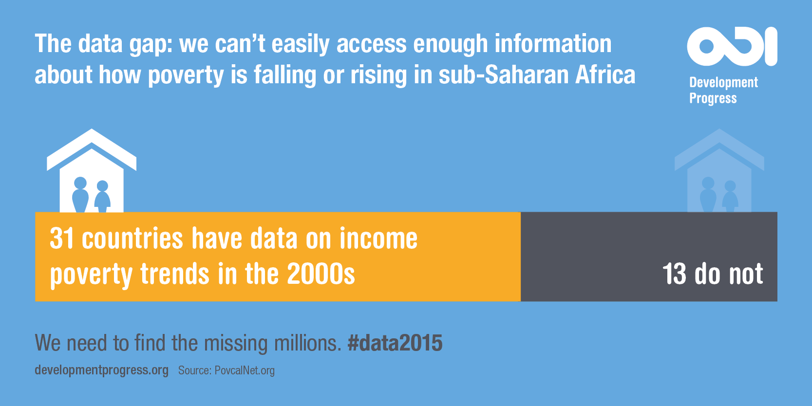 Sub-Saharan Africa infographic