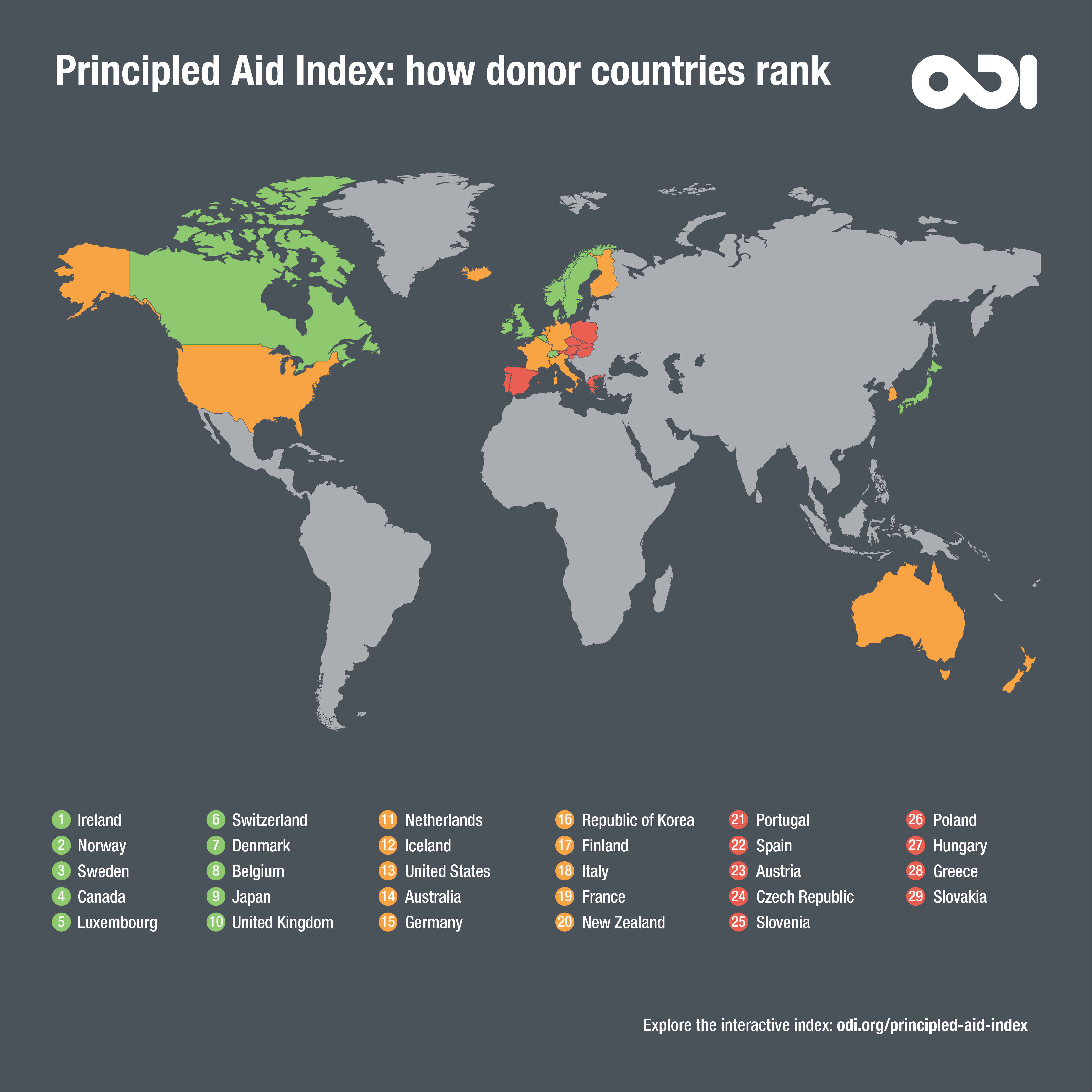 Principled Aid Index 2020: how donor countries rank