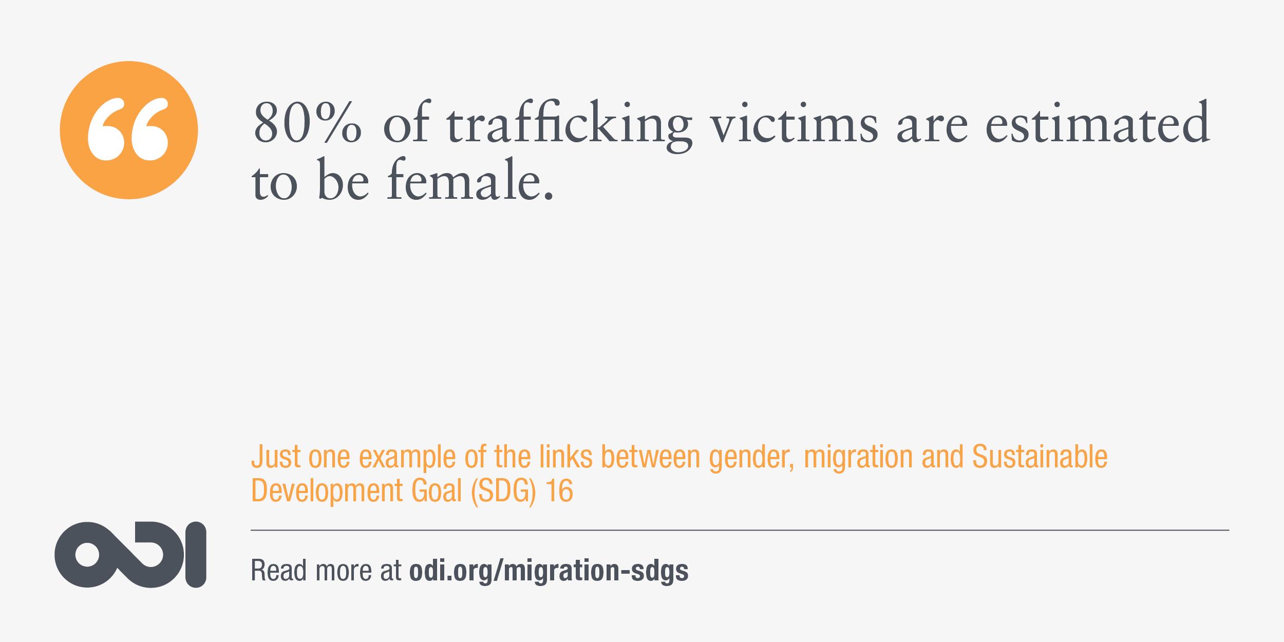 The links between gender, migration and SDG 16.