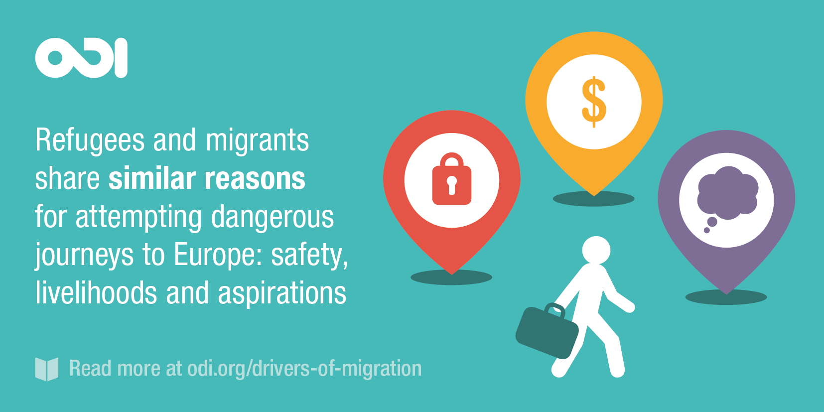 Illustration: refugees and migrations share similar reasons for attempting dangerous journeys to Europe: safety, livelihoods and aspirations