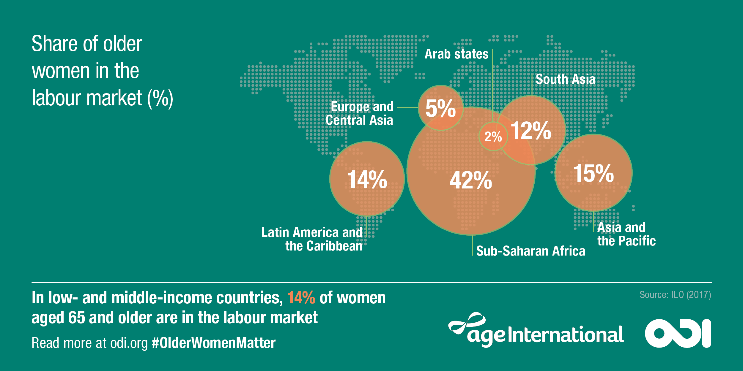 Infographic: share of older women in the labour market