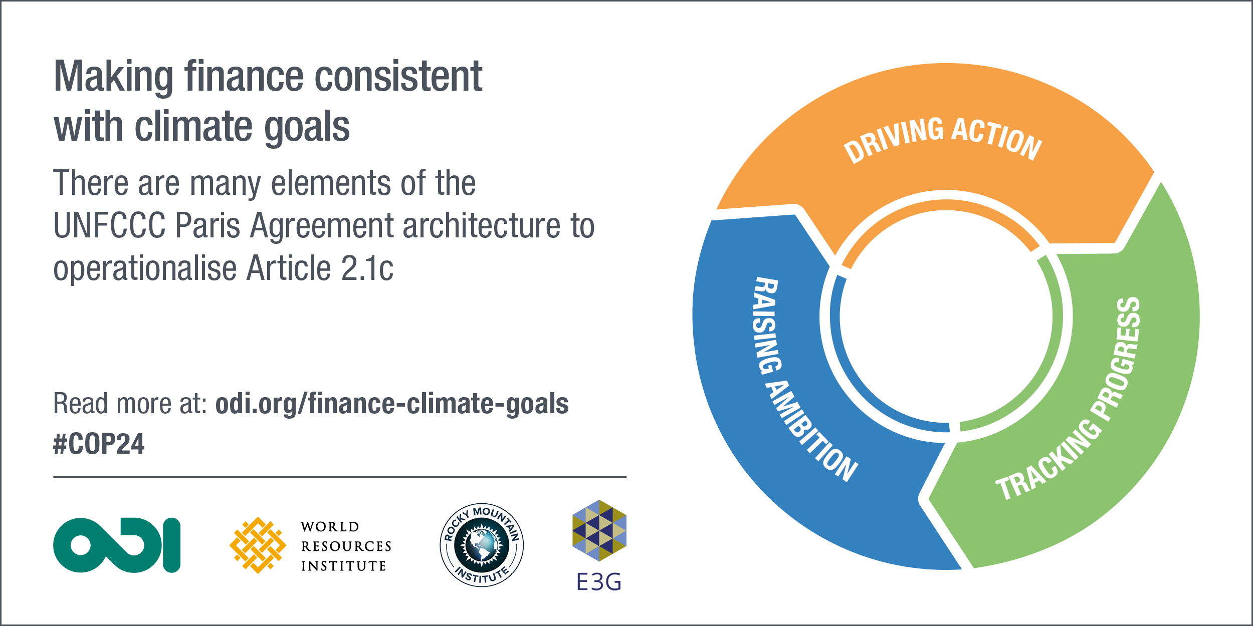 Making finance consistent with climate goals. © ODI 2018
