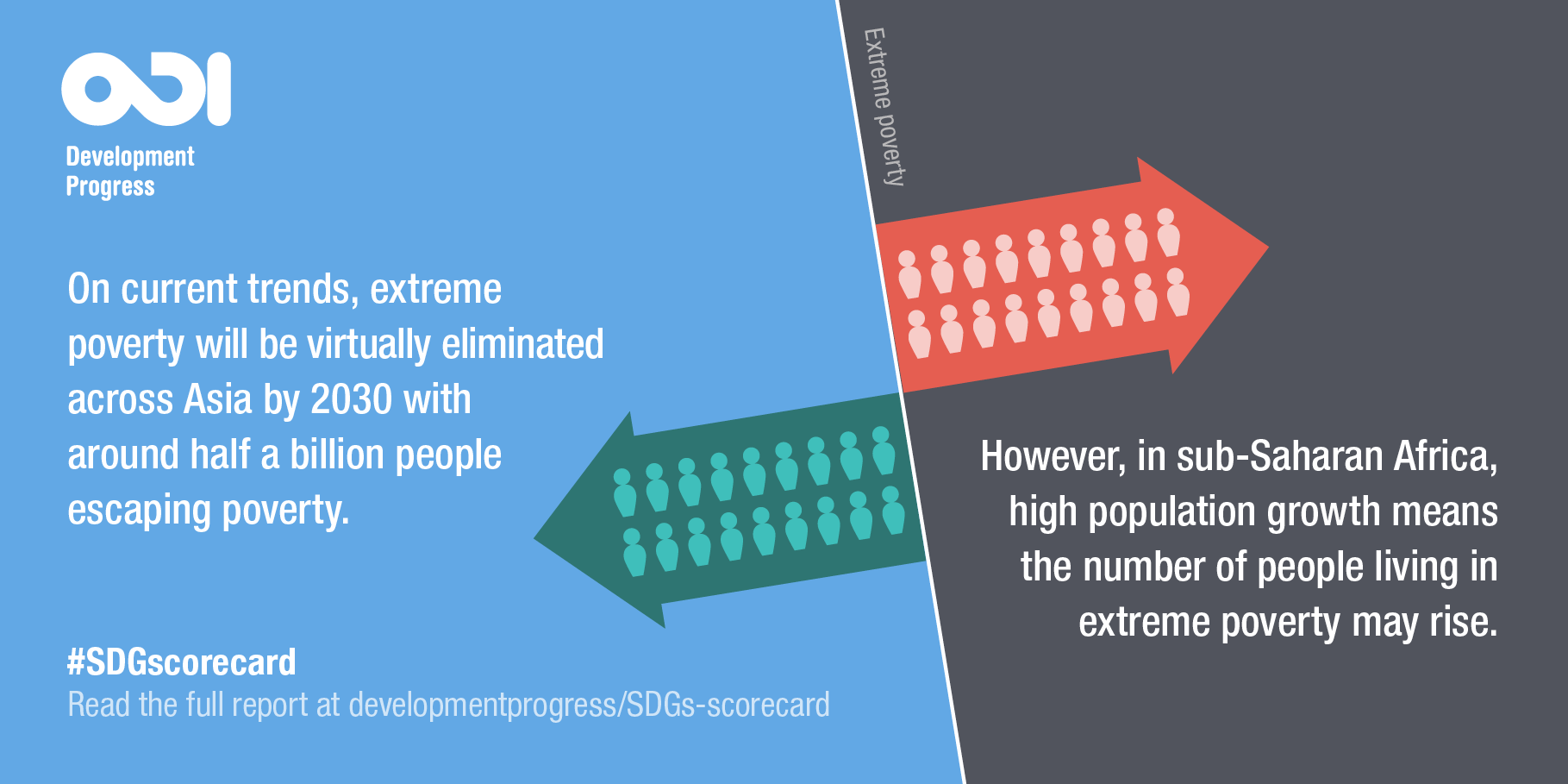 Extreme poverty infographic