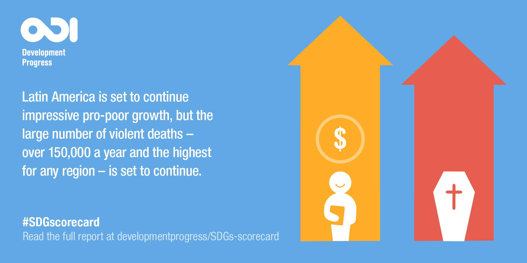 Pro-poor growth and violence in Latin America infographic