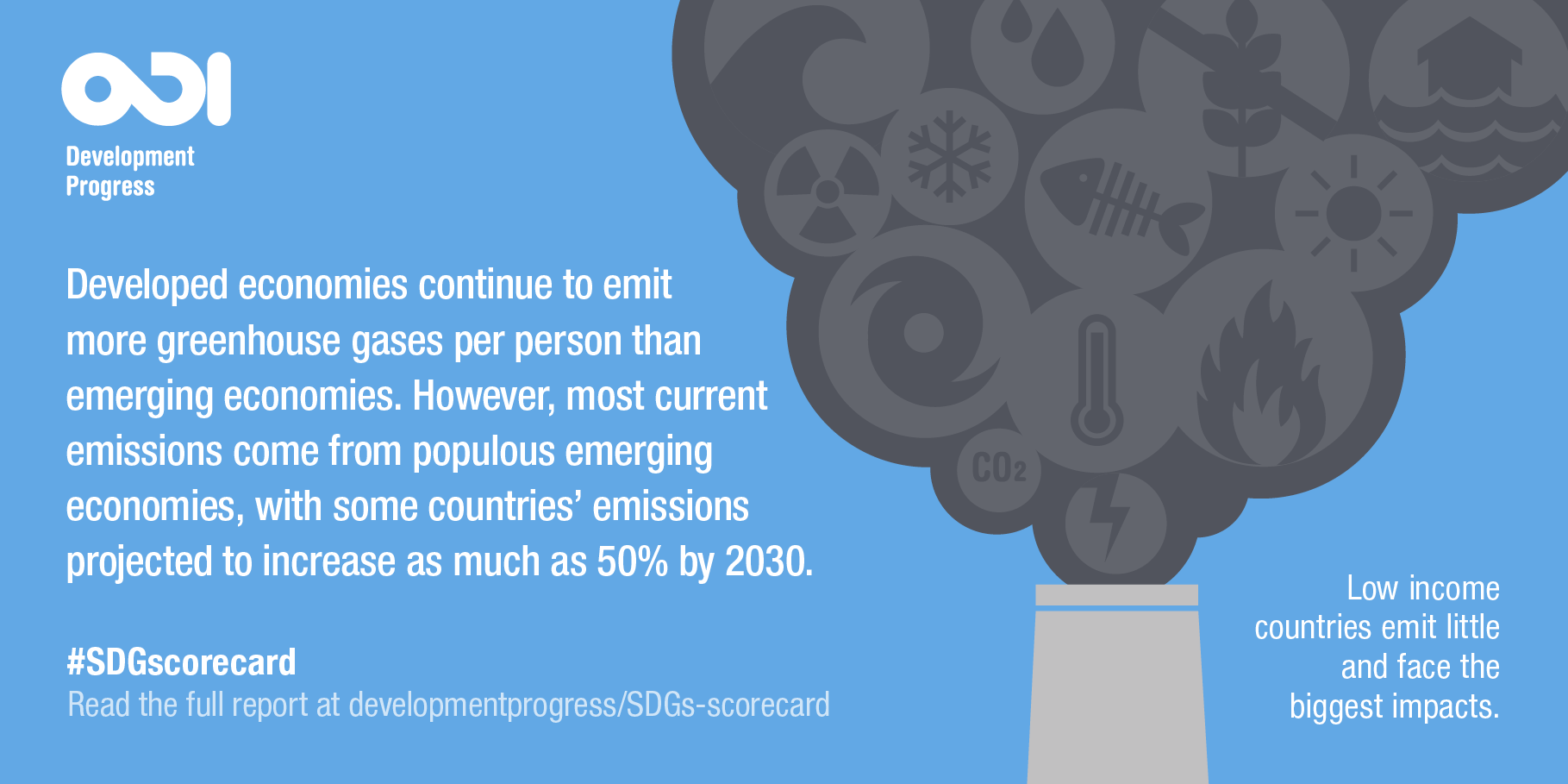 Developing economies and greenhouse gas emissions infographic