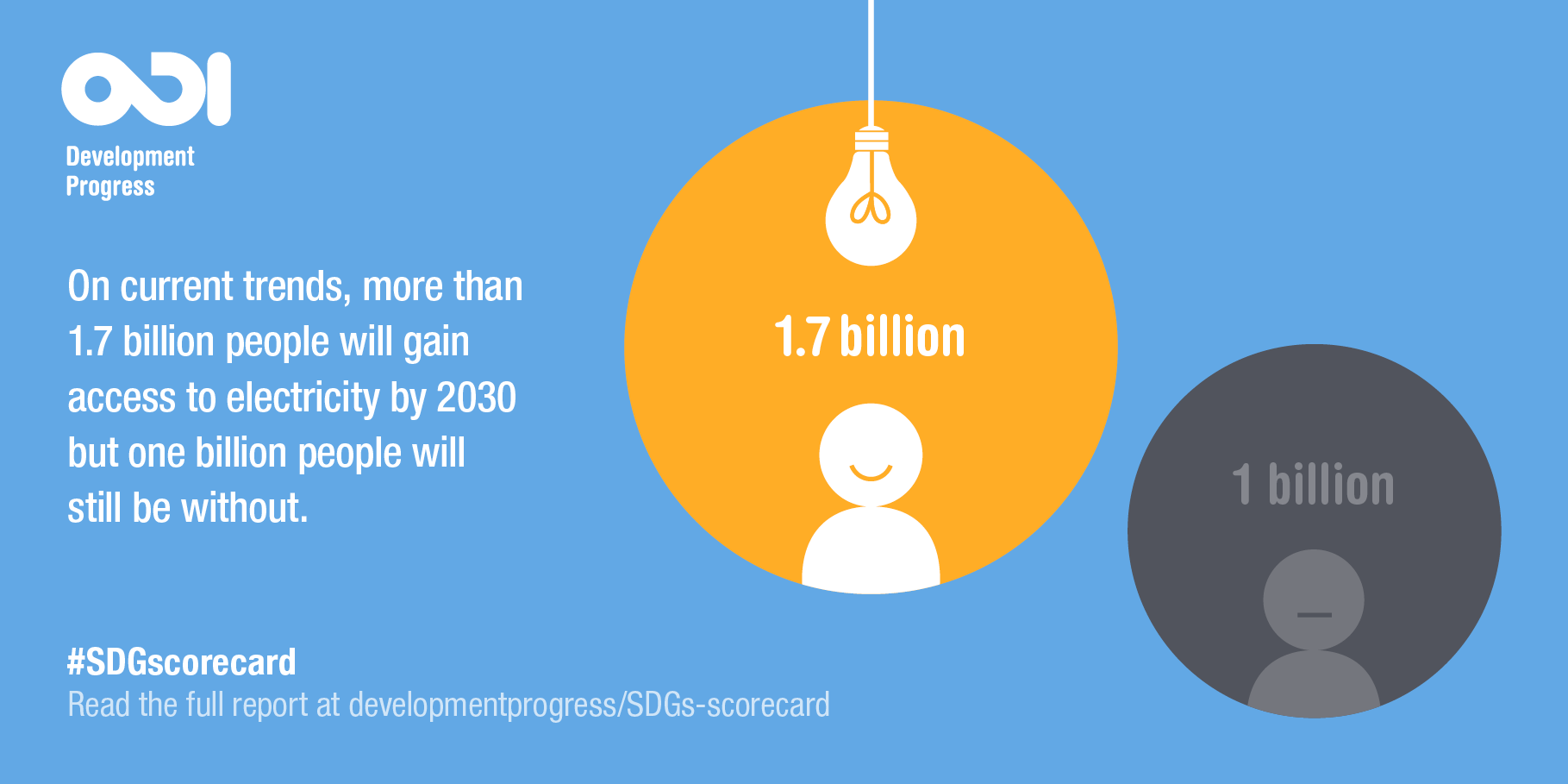 Electricity access by 2030 infographic