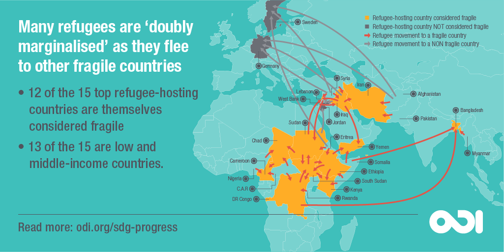 Infographic: Many refugees are 'doubly marginalised' as they flee to other fragile countries