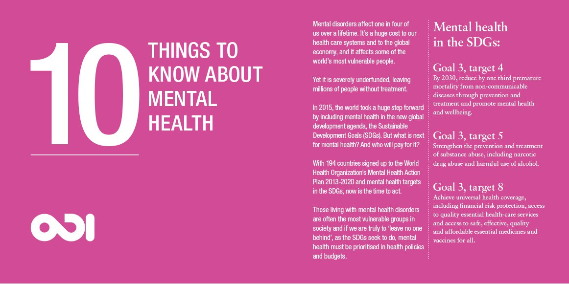 Infographic: Introduction to 10 things to know about mental health © ODI 2016, CC BY-NC 4.0