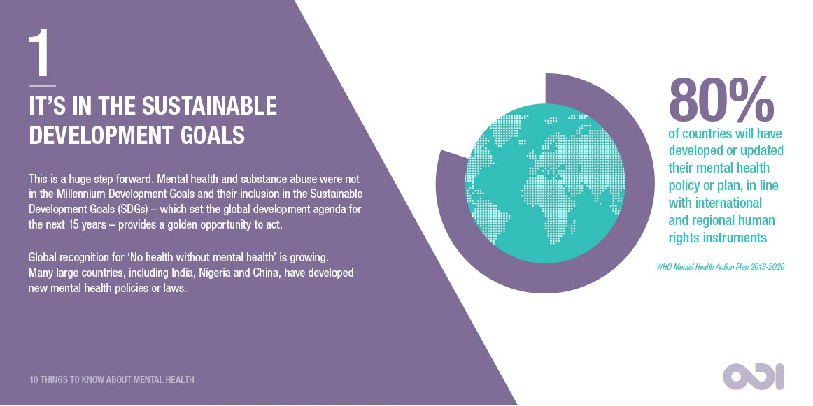 Infographic: Mental health is in the Sustainable Development Goals © ODI 2016, CC BY-NC 4.0