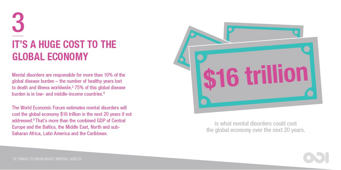 Infographic: It's a huge cost to the global economy