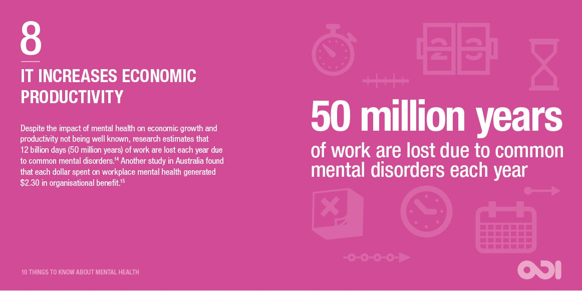 Infographic: It increases economic productivity