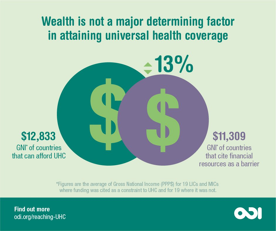 Infographic: attaining universal health coverage