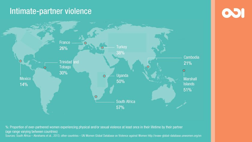 Intimate-partner violence. Graphic: ODI